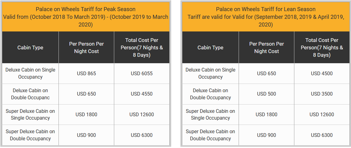 Palace on Wheels train Cost