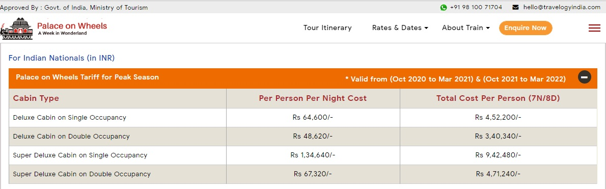 Palace on Wheels Fare for Peak Season in INR (Oct 2020 to Mar 2021) & (Oct 2021 to Mar 2022)