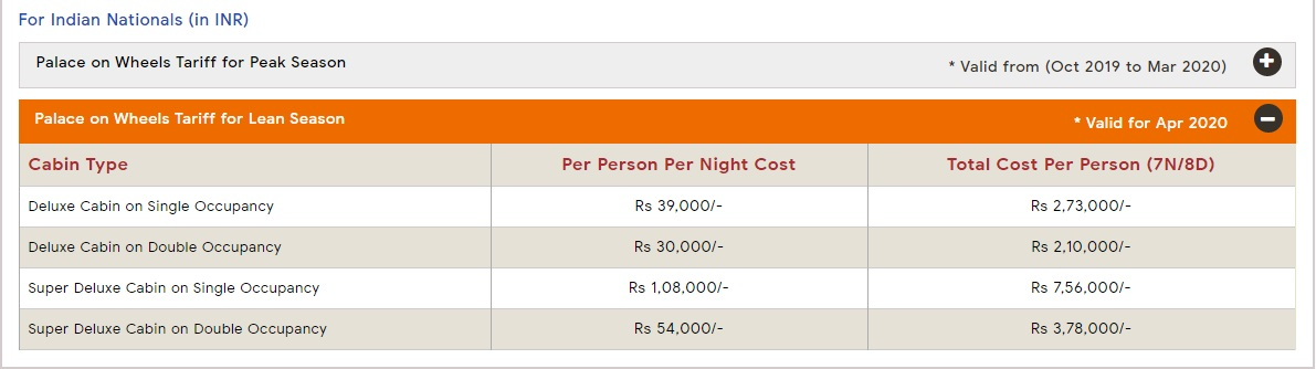 Palace on Wheels Fare for Lean Season in INR (Apr 2020)